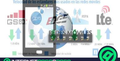 Symboles de connexion Internet: que signifient ces icônes dans la barre d'état du mobile?
