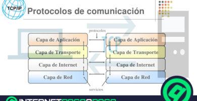 Protocole TCP: qu'est-ce que c'est