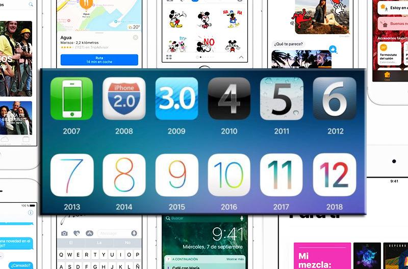 Cronología de todas las versiones del sistema operativo mobile iOS de Apple que existen