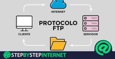 FTP: What is the file transfer protocol and what is it for?