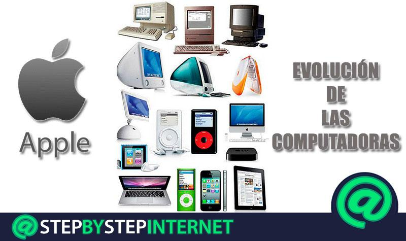 How have Apple computers evolved since their first release? 2020 list