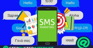 SMS Marketing What is it