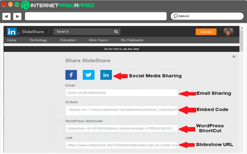 Share your SlideShare slides on social media