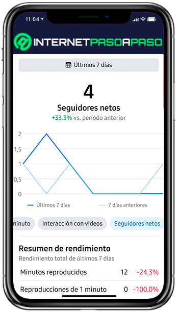 Statistiques mobiles sur Facebook Live